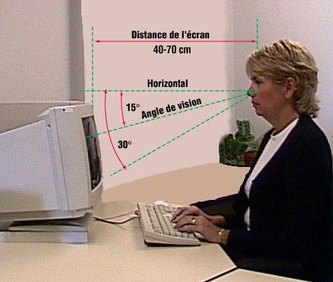 Les bonnes positions devant son ordinateur pour ne pas souffrir du dos franck moras ost opathe - Hauteur standard bureau ordinateur ...